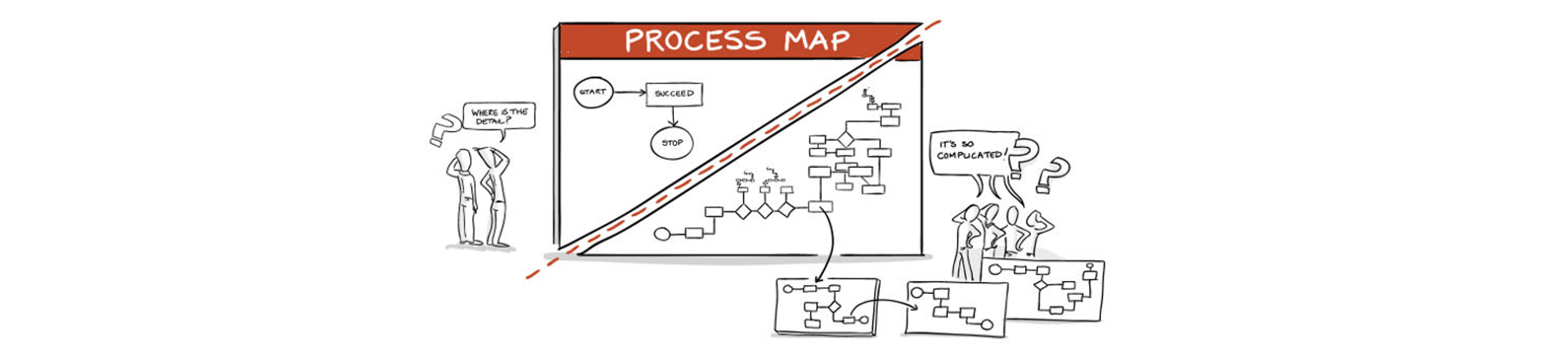 Process Mapping Banner